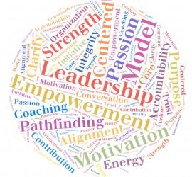 Leadership Word Cloud_JPEG